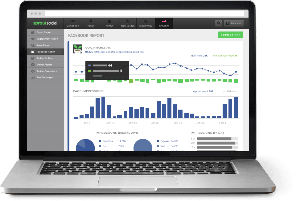 Facebook Analytics & Reporting Tool