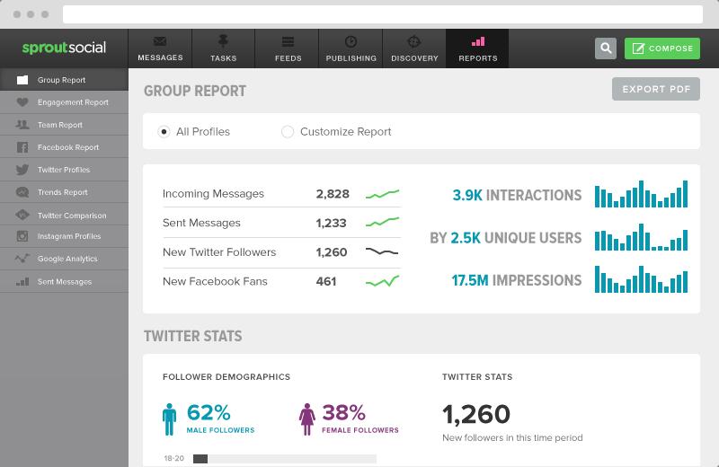 Social Media Statistics Dashboard